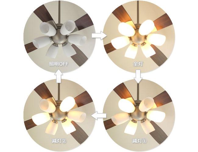 YCF-111WSS + LED133CWF LED 昼白色 6灯 薄型 軽量 DAIKO(ダイコー)製シーリングファンライト
