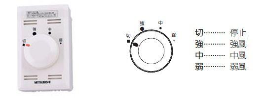 C90-WC 大風量 傾斜対応 軽量 MITSUBISHI ELECTRIC(三菱電機)製シーリングファン